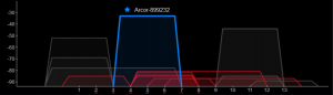 metageek inSSIDer 3 - WLAN Signal - 895x258