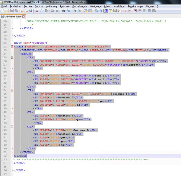OpenOffice Calc-Tabelle - HTML-Code - Bild